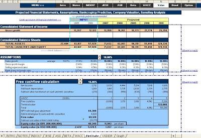 finan-modeling